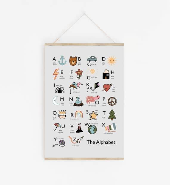 Children's alphabet print