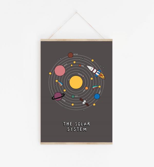 Solar system print