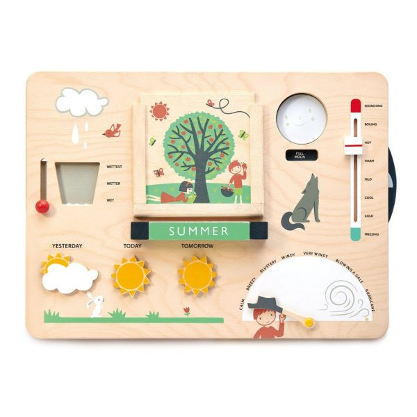weather board